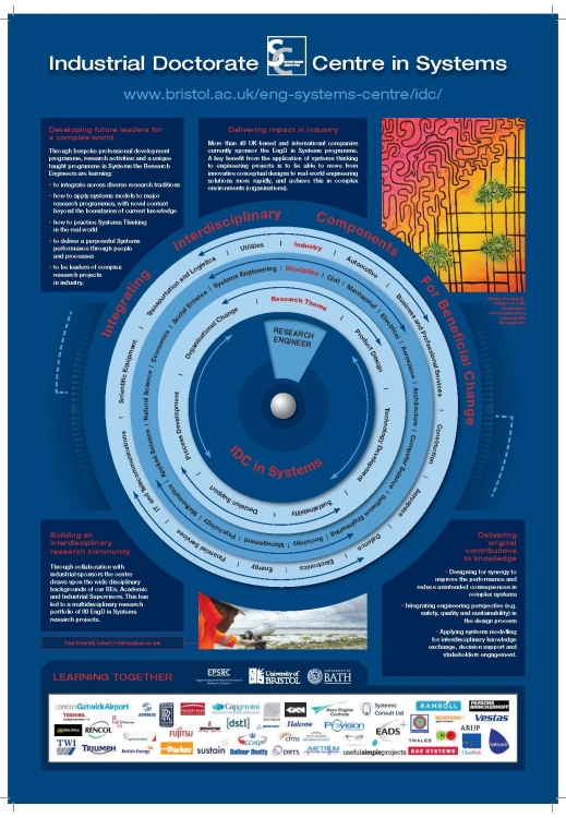 IDC_in_Systems_Poster_A3_FINAL-A4.jpg