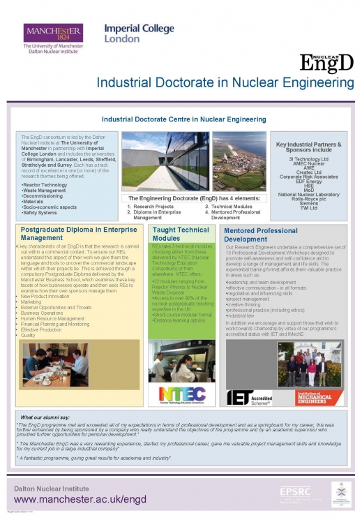 Aengd Nuclear Engineering Poster 2012